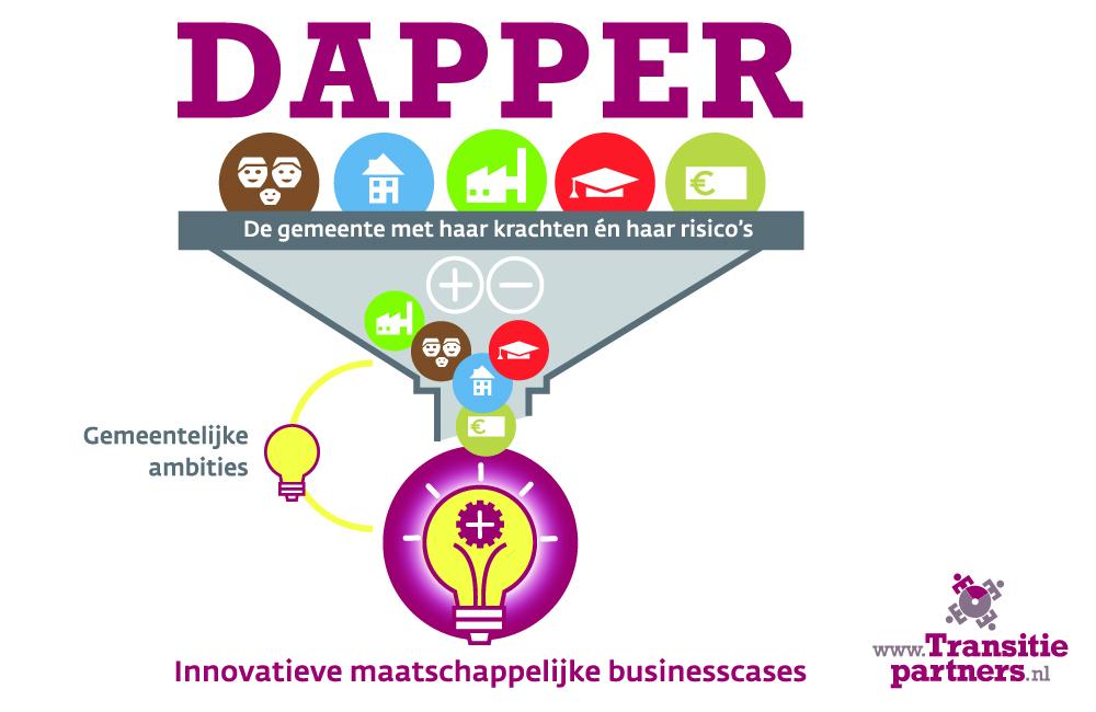 innovatieve maatschappelijke businesscases, transitiepartners
